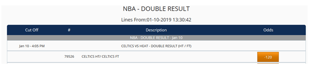 nba-double result