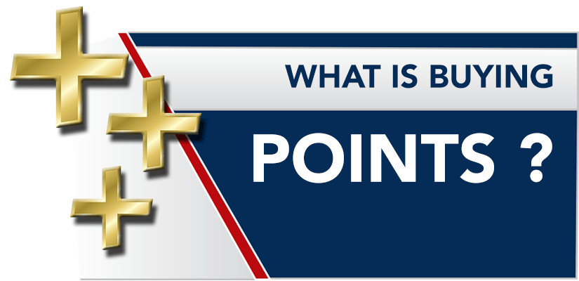 What is Buying Points? Buying Points Explained